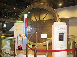 グルグル発電マシン