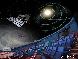プラネタリウムの投影イメージ