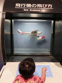 飛行機の飛び方