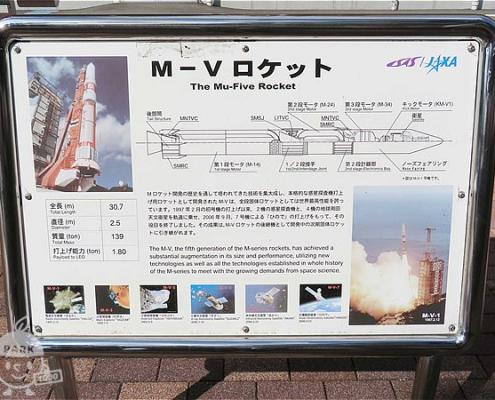 ロケットの説明