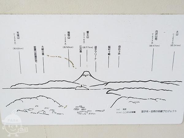 景色案内図